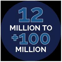 12-100million
